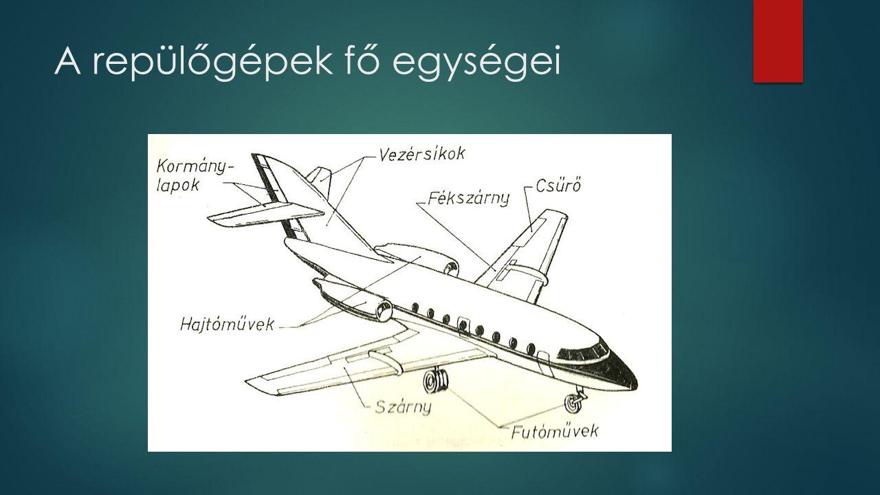 A repülőgépek fő egységei