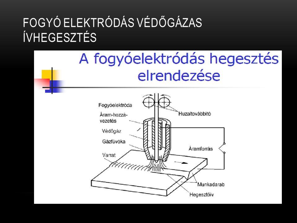 Fogyó elektródás védőgázas ívhegesztés