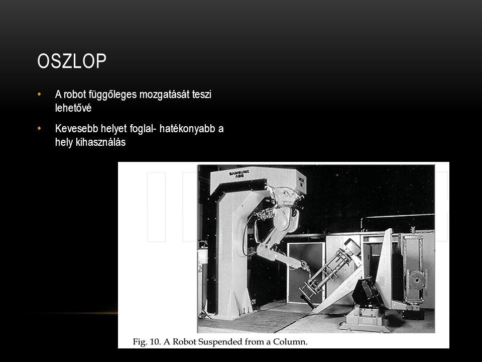 oszlop A robot függőleges mozgatását teszi lehetővé