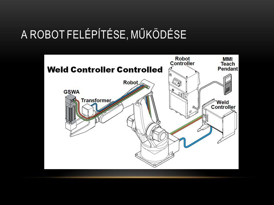 A robot felépítése, működése