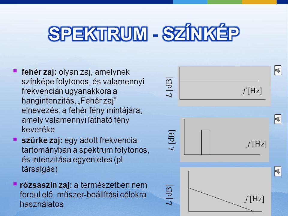 SPEKTRUM - SZÍNKÉP