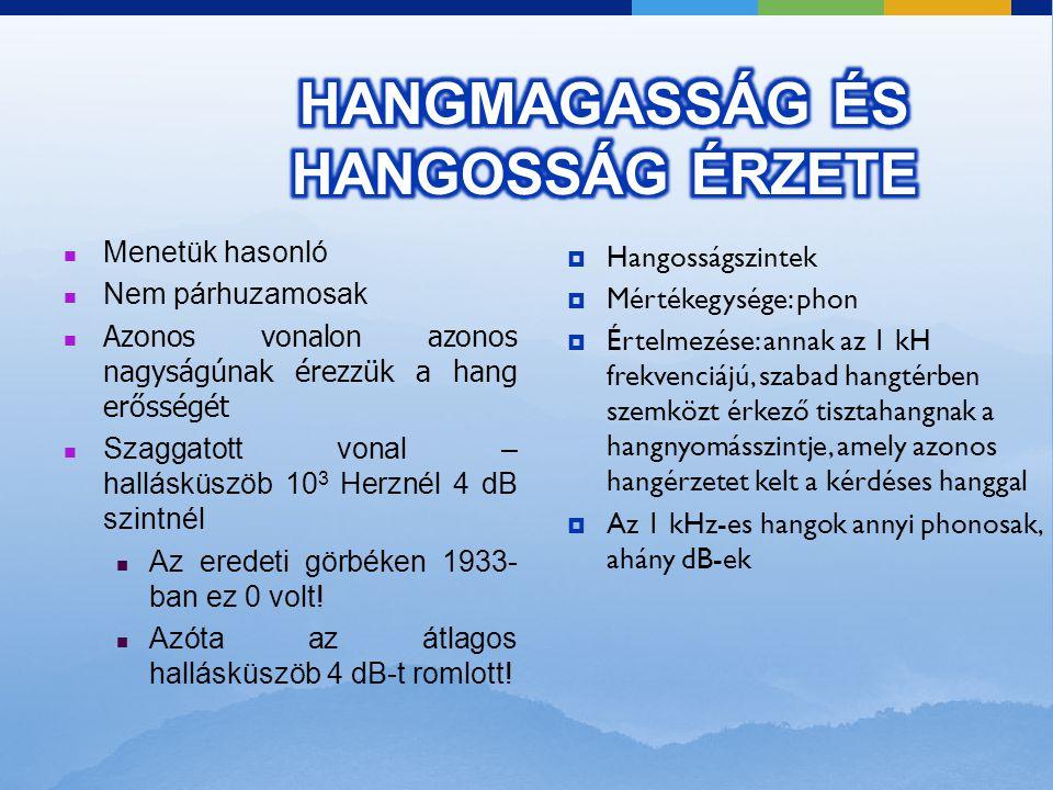 HANGMAGASSÁG ÉS HANGOSSÁG ÉRZETE