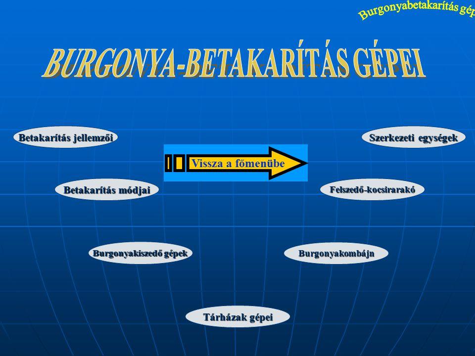 BURGONYA-BETAKARÍTÁS GÉPEI