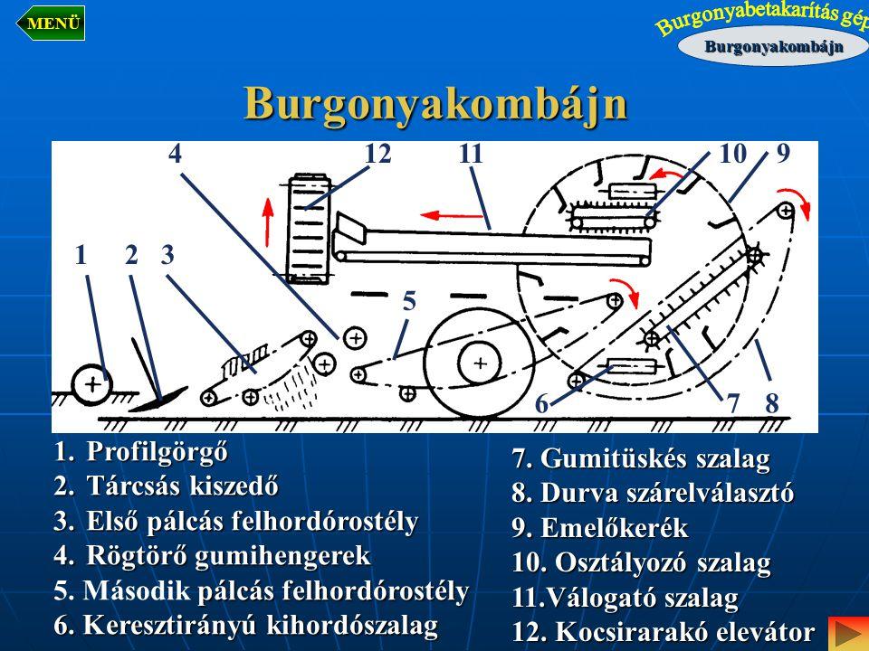 Burgonyakombájn 4 12 11 10 9 1 2 3 5 6 7 8 Profilgörgő Tárcsás kiszedő