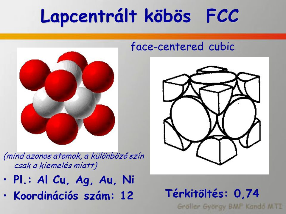 Lapcentrált köbös FCC face-centered cubic
