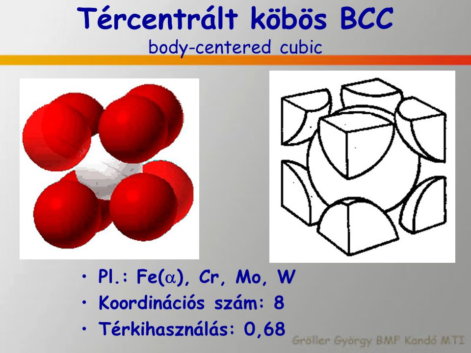 Tércentrált köbös BCC body-centered cubic