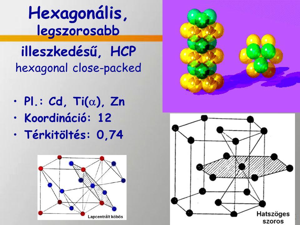 Hexagonális, legszorosabb illeszkedésű, HCP hexagonal close-packed