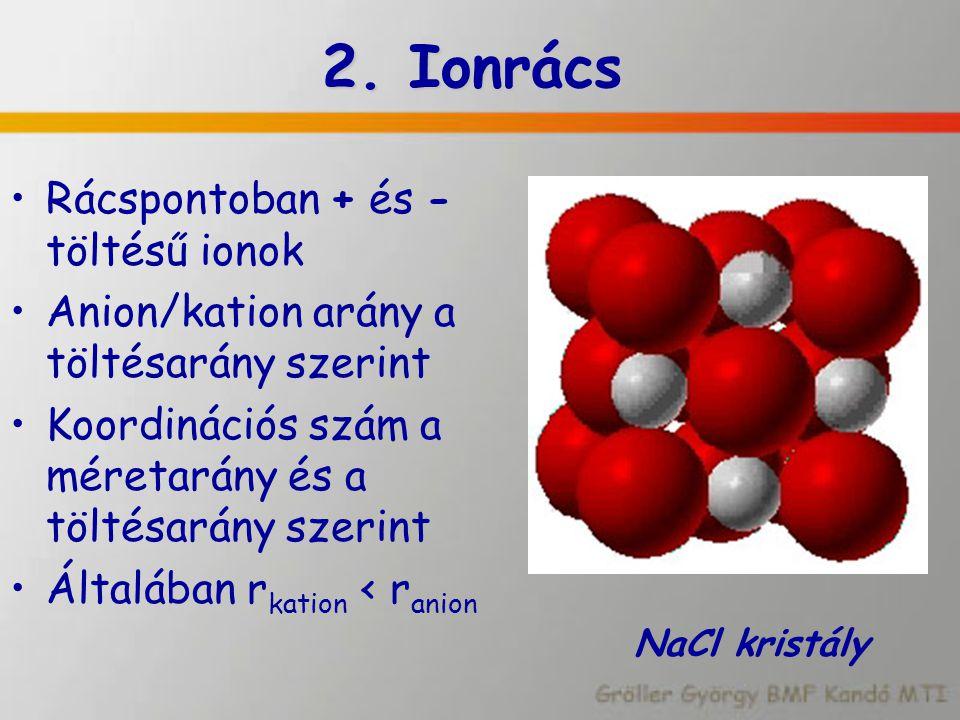 2. Ionrács Rácspontoban + és -töltésű ionok