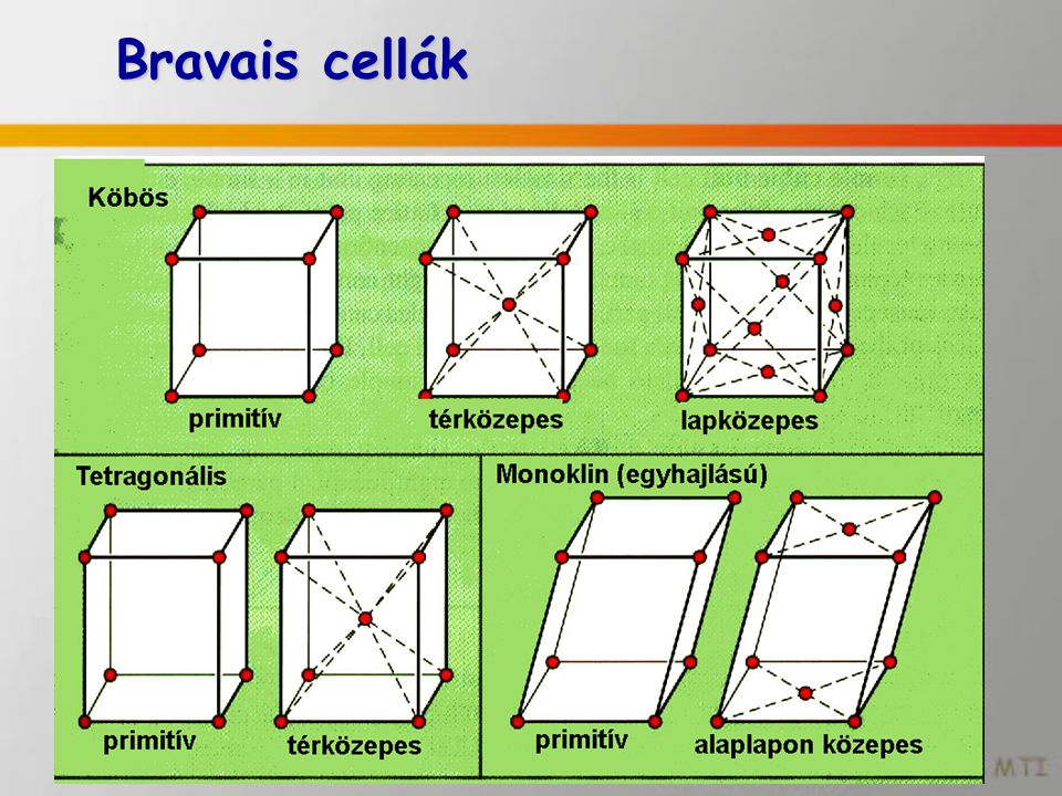 Bravais cellák