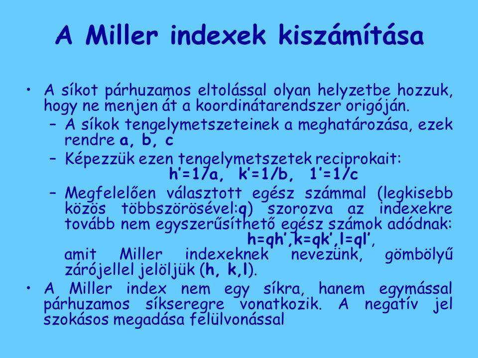 A Miller indexek kiszámítása
