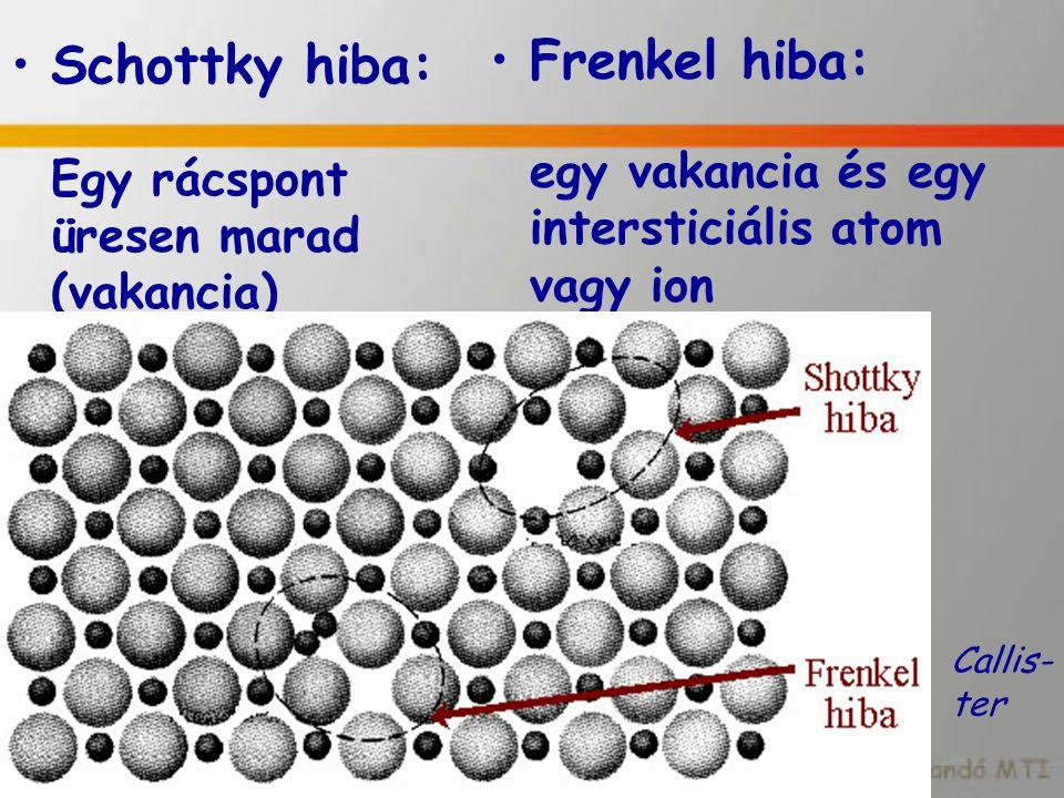 Frenkel hiba: Schottky hiba: Egy rácspont üresen marad (vakancia)