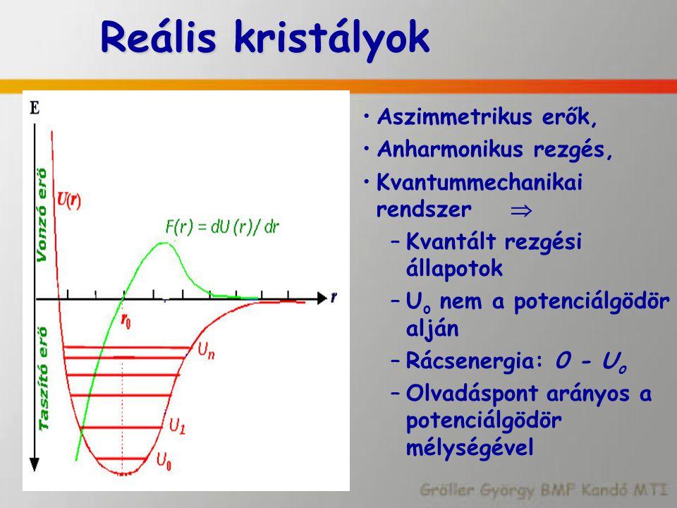 Reális kristályok Aszimmetrikus erők, Anharmonikus rezgés,