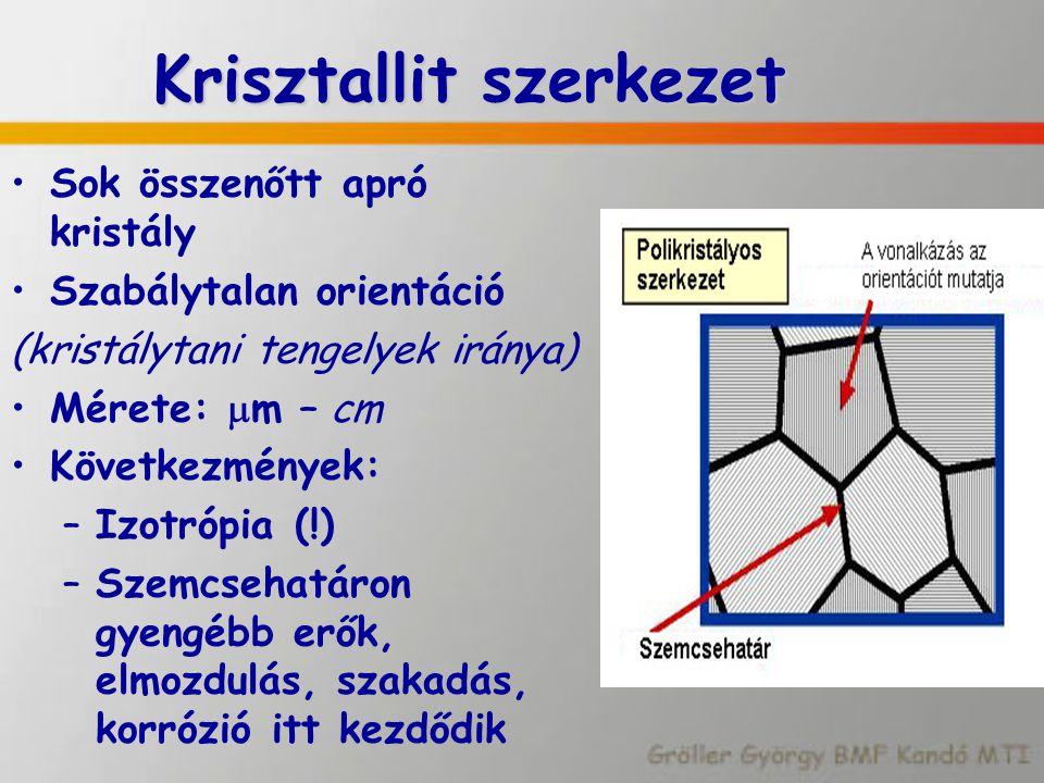 Krisztallit szerkezet