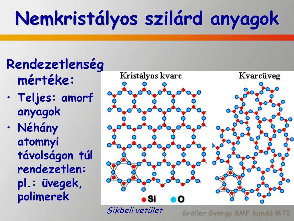 Nemkristályos szilárd anyagok
