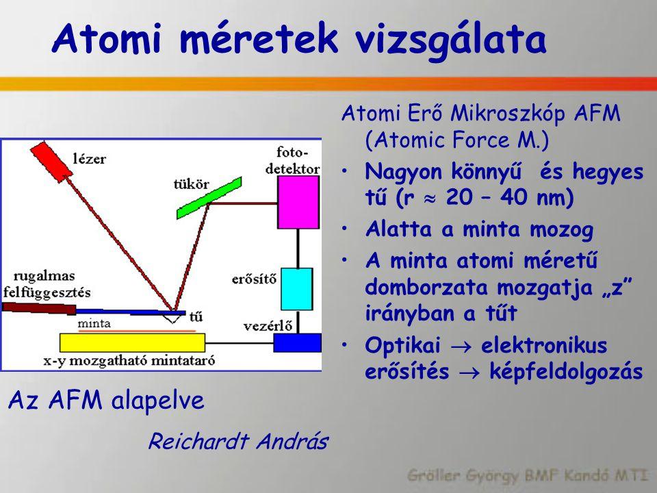 Atomi méretek vizsgálata