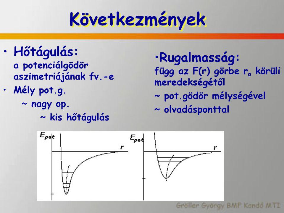Következmények Hőtágulás: a potenciálgödör aszimetriájának fv.-e