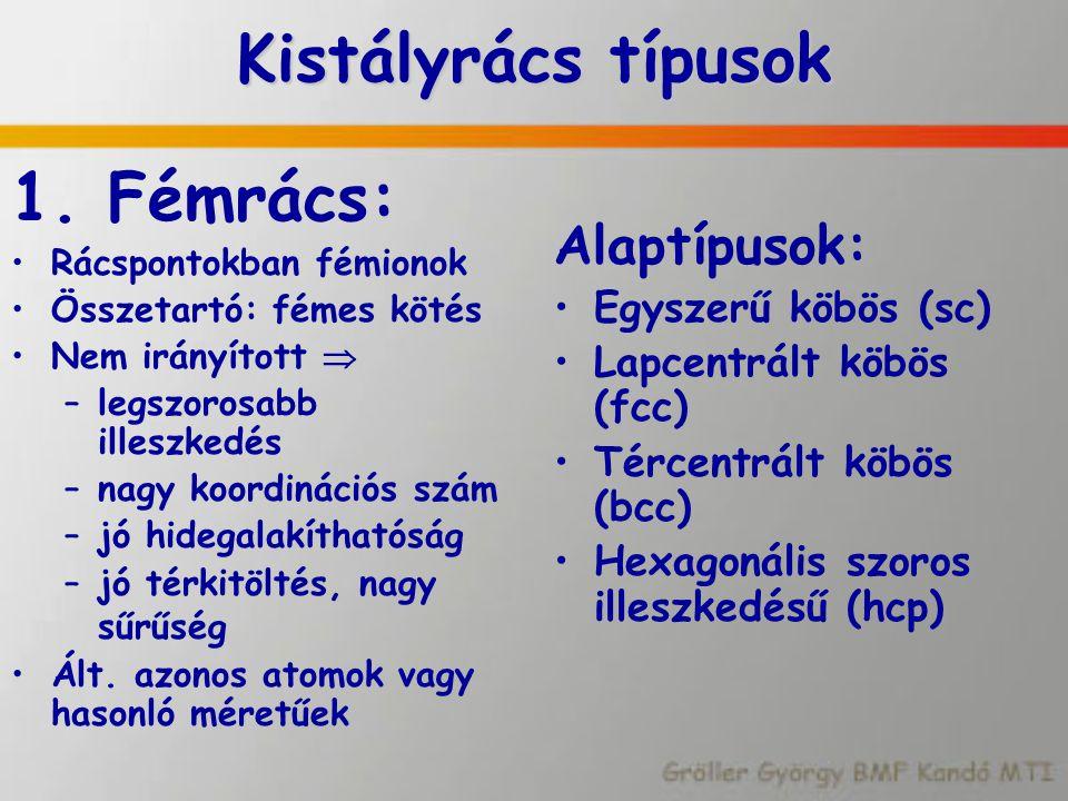 Kistályrács típusok 1. Fémrács: Alaptípusok: Egyszerű köbös (sc)