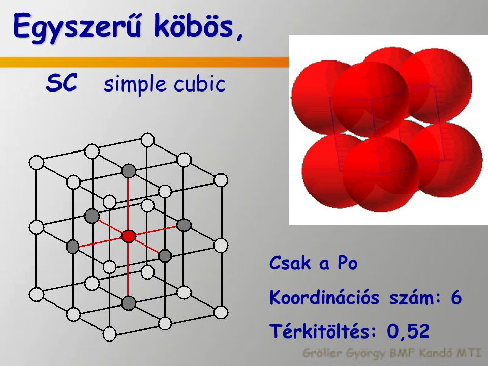 Egyszerű köbös, SC simple cubic