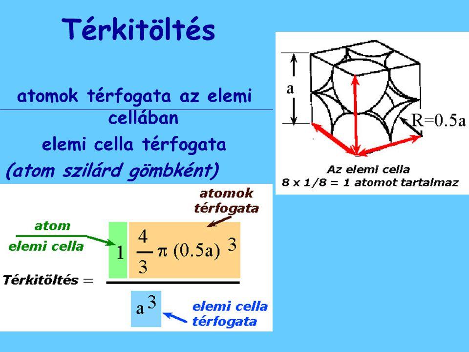 atomok térfogata az elemi cellában