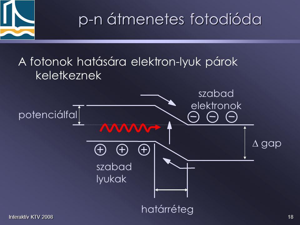 p-n átmenetes fotodióda