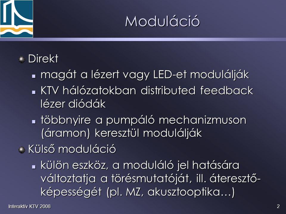 Moduláció Direkt magát a lézert vagy LED-et modulálják
