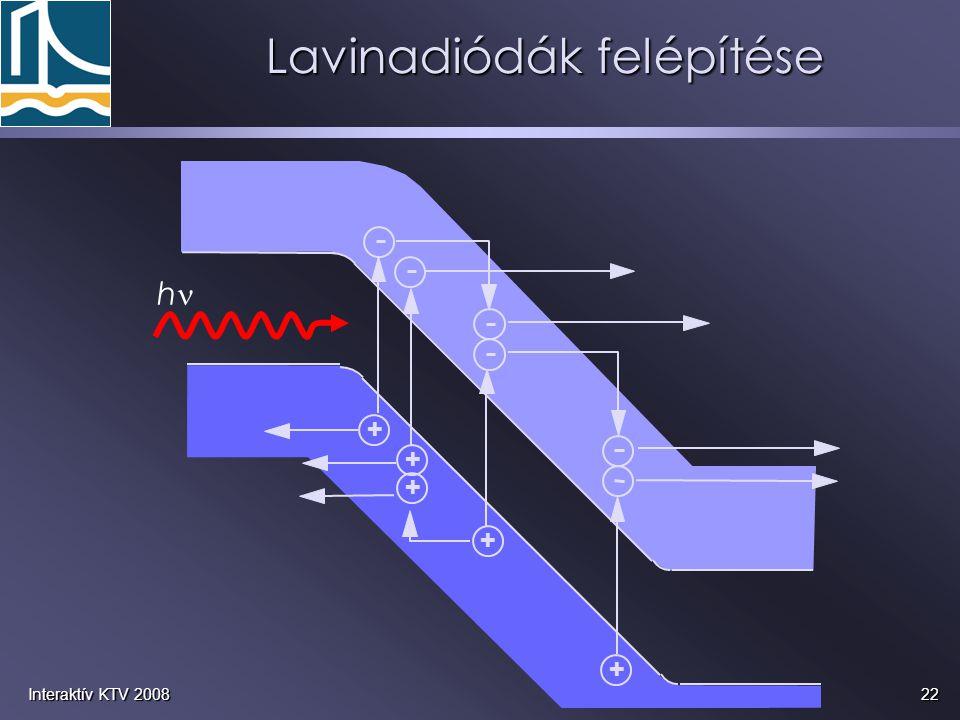 Lavinadiódák felépítése