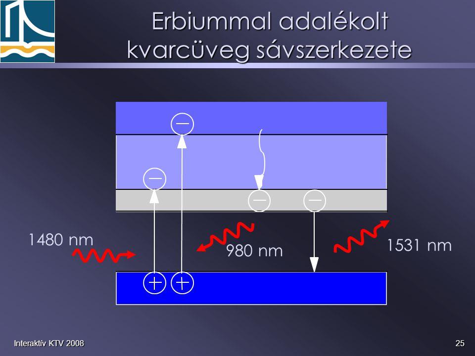 Erbiummal adalékolt kvarcüveg sávszerkezete