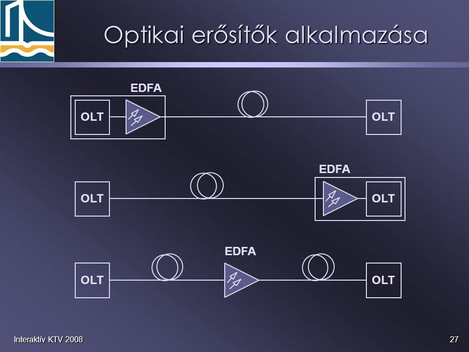 Optikai erősítők alkalmazása