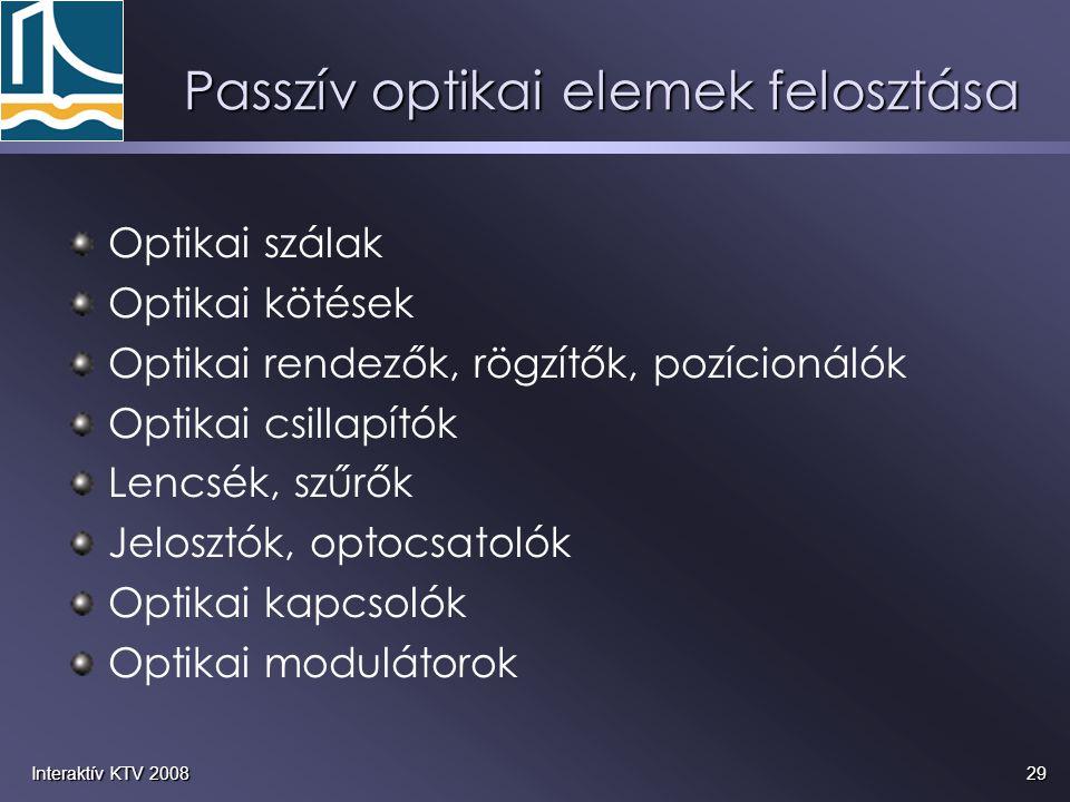 Passzív optikai elemek felosztása