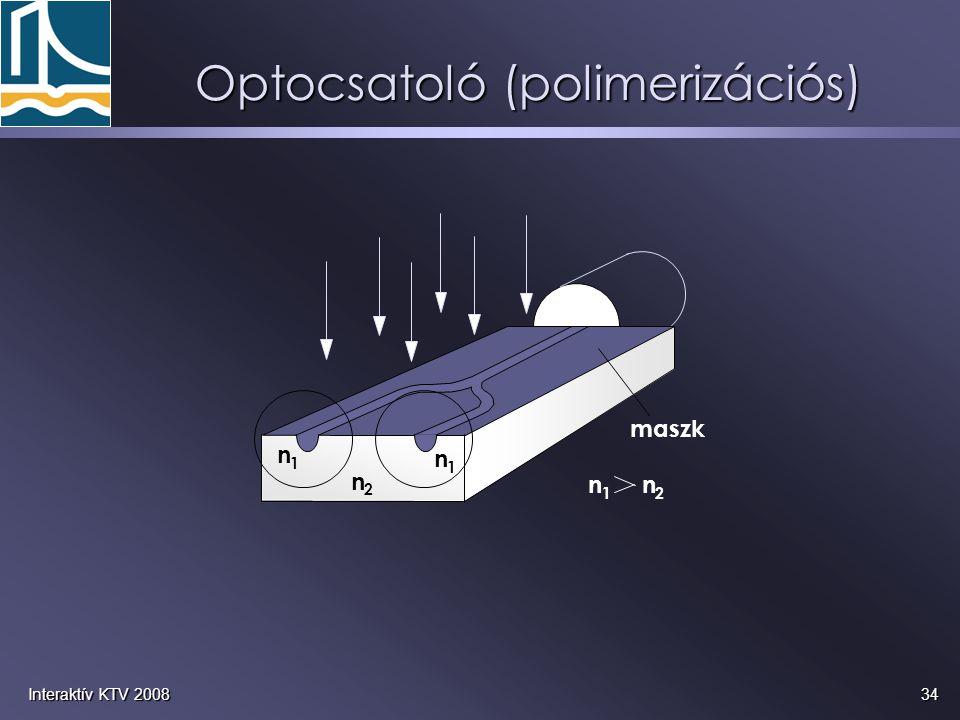 Optocsatoló (polimerizációs)