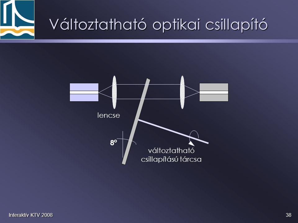 Változtatható optikai csillapító