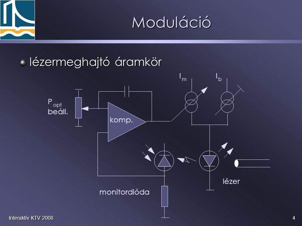 Moduláció lézermeghajtó áramkör I P beáll. komp. lézer monitordióda b