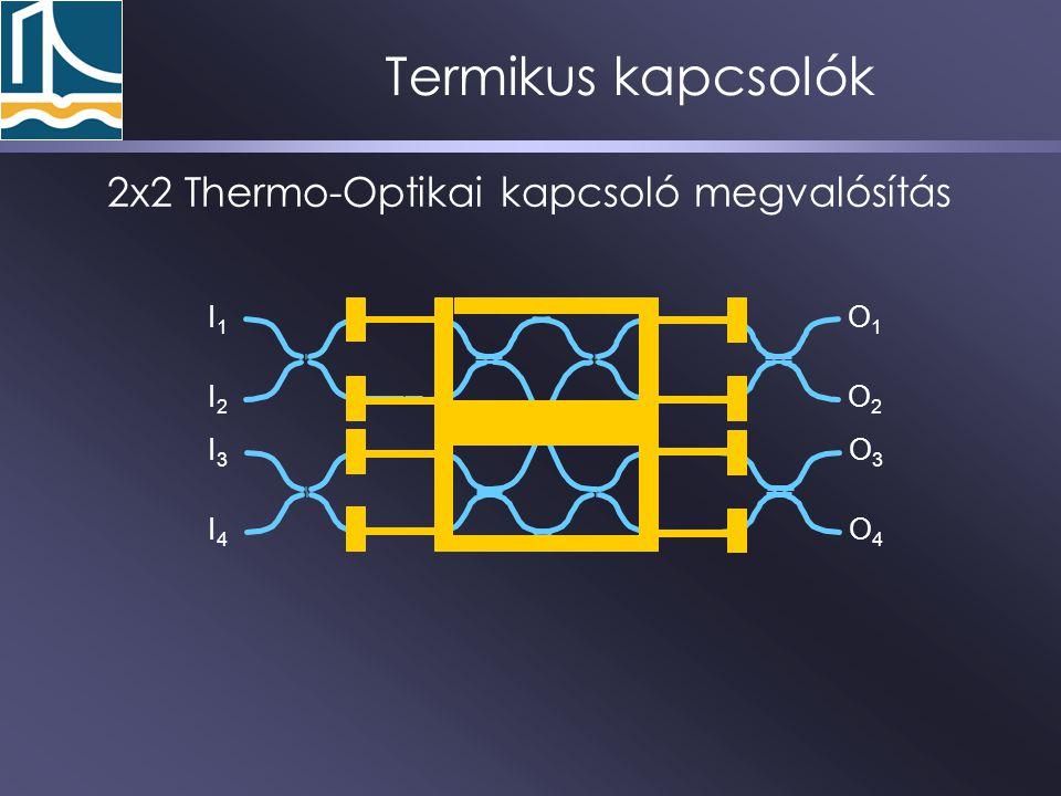 Termikus kapcsolók 2x2 Thermo-Optikai kapcsoló megvalósítás I1 I2 O1