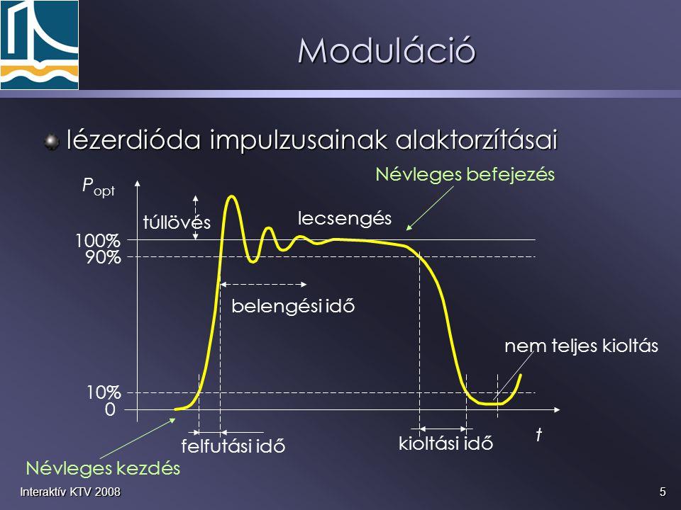 Moduláció lézerdióda impulzusainak alaktorzításai Névleges befejezés