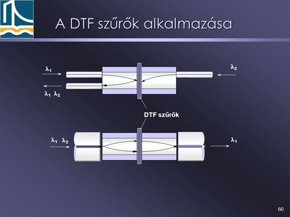 A DTF szűrők alkalmazása