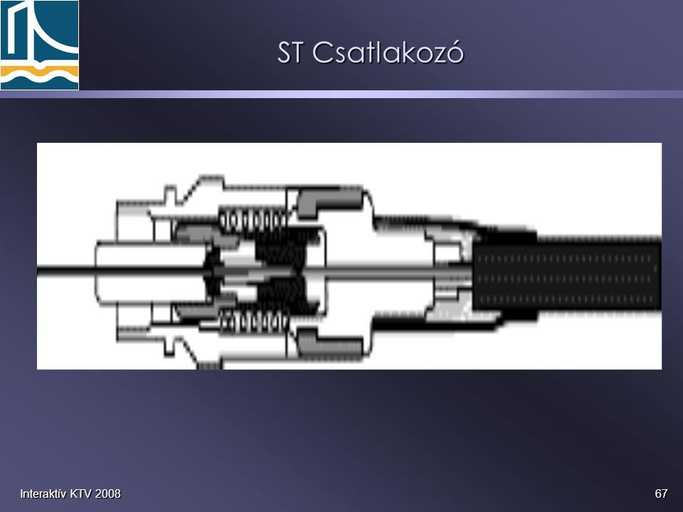 ST Csatlakozó Interaktív KTV 2008