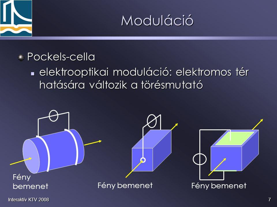 Moduláció Pockels-cella