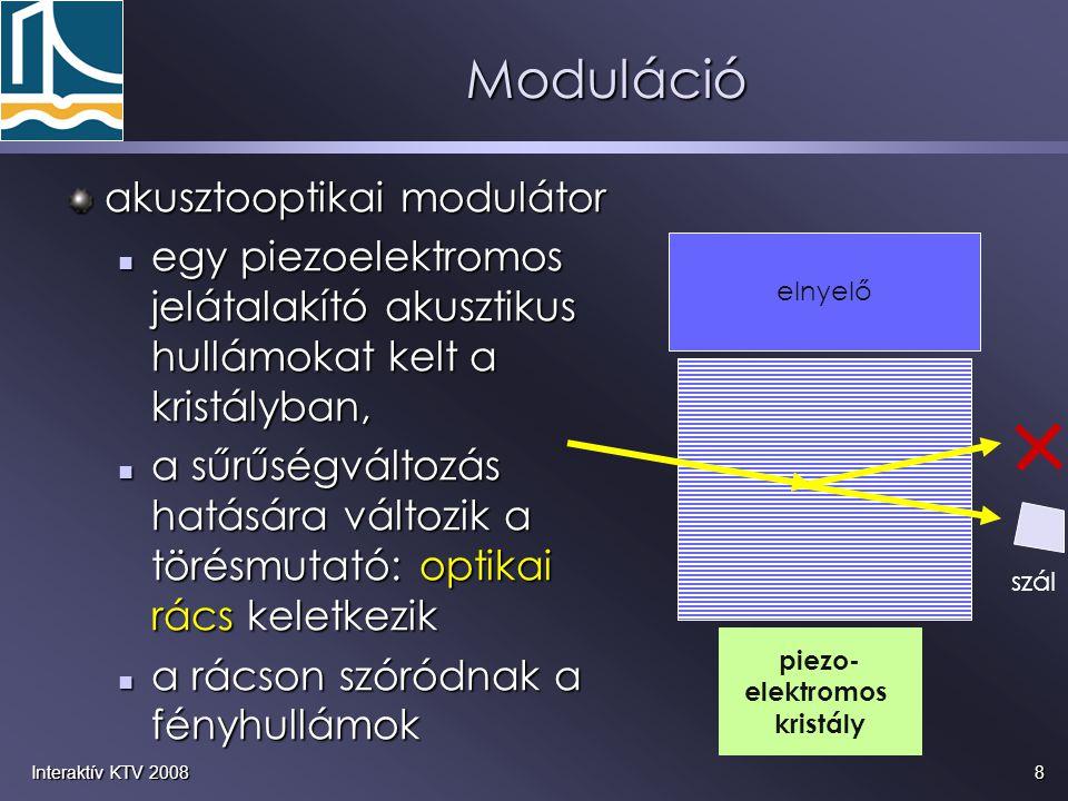 Moduláció akusztooptikai modulátor