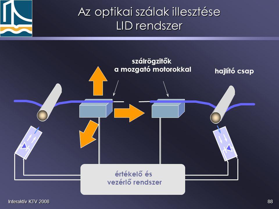 Az optikai szálak illesztése LID rendszer