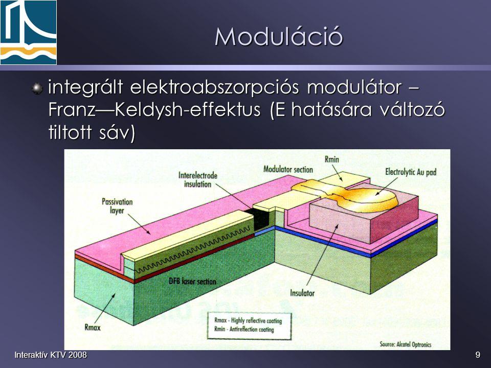 Moduláció integrált elektroabszorpciós modulátor – Franz—Keldysh-effektus (E hatására változó tiltott sáv)
