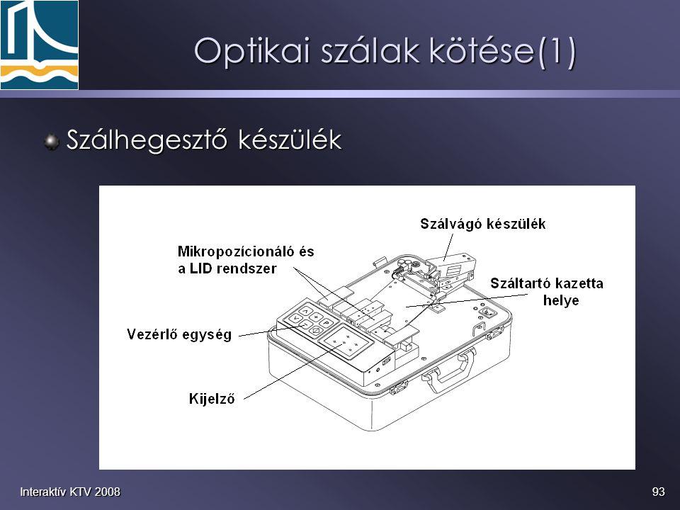 Optikai szálak kötése(1)