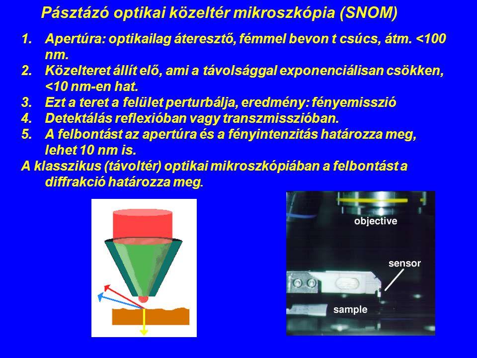 Pásztázó optikai közeltér mikroszkópia (SNOM)