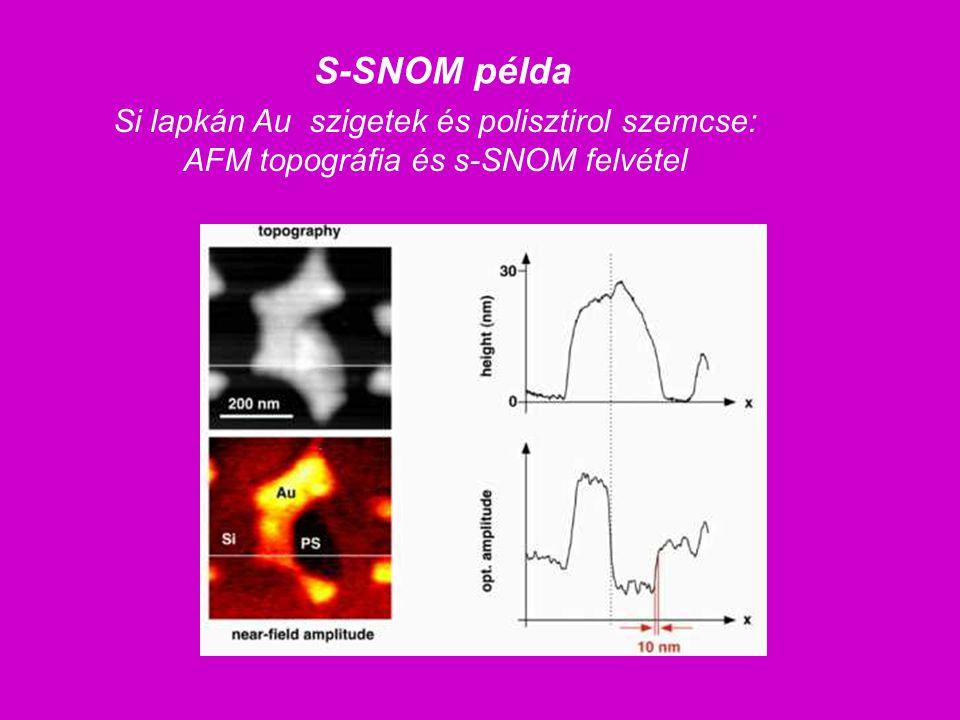 S-SNOM példa Si lapkán Au szigetek és polisztirol szemcse: