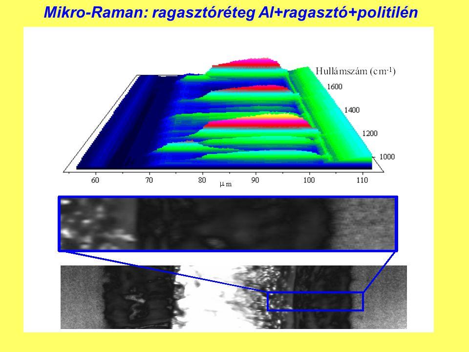 Mikro-Raman: ragasztóréteg Al+ragasztó+politilén