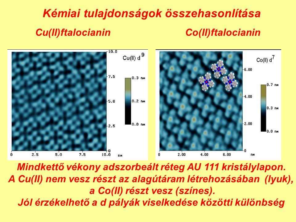 Kémiai tulajdonságok összehasonlítása
