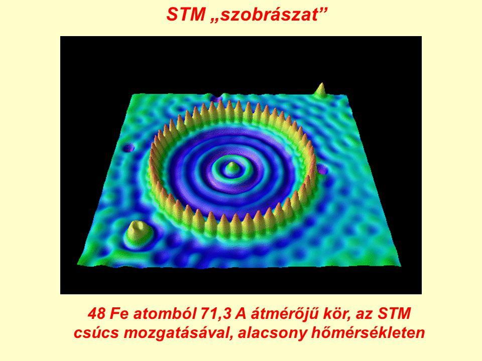 """STM """"szobrászat 48 Fe atomból 71,3 A átmérőjű kör, az STM csúcs mozgatásával, alacsony hőmérsékleten."""
