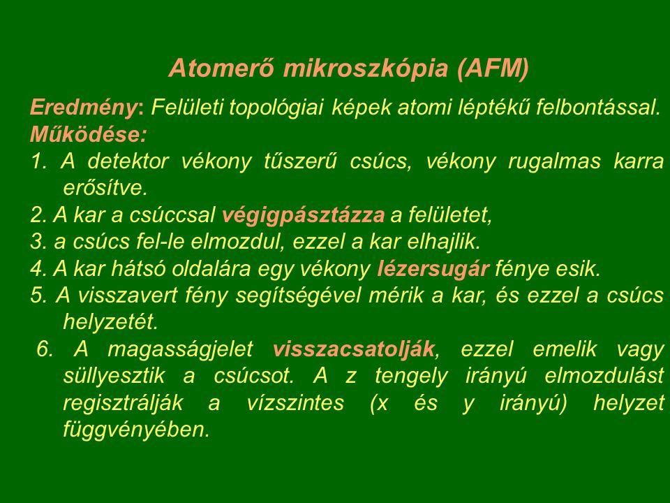 Atomerő mikroszkópia (AFM)