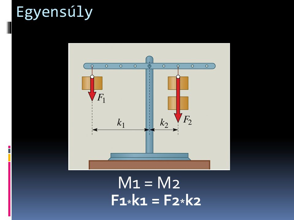 Egyensúly M1 = M2 F1*k1 = F2*k2