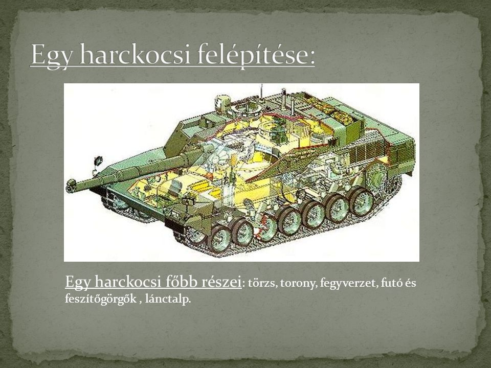 Egy harckocsi felépítése: