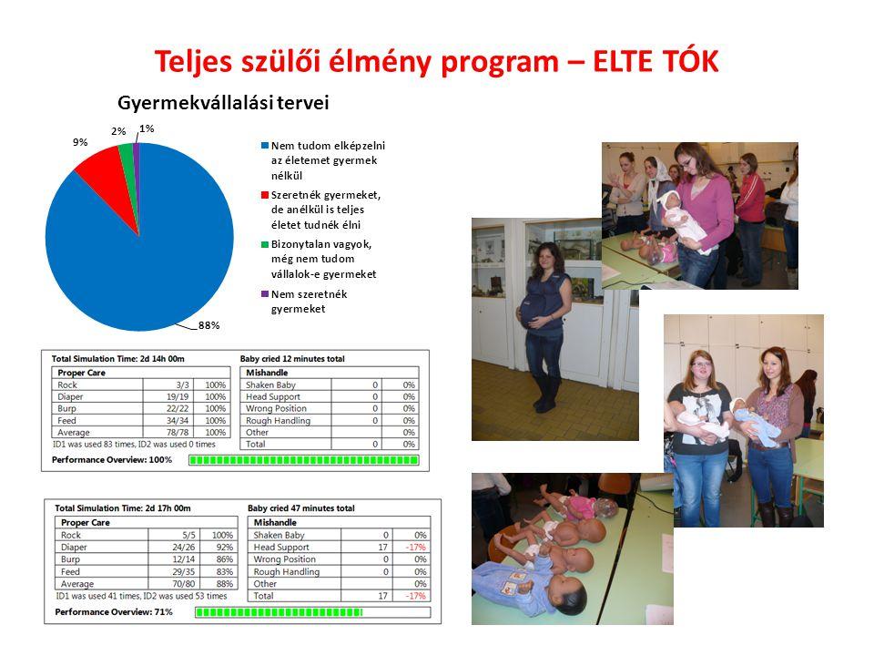 Teljes szülői élmény program – ELTE TÓK